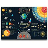 The Universe Educational Space Poster (A2 Size 594mm x 420mm)