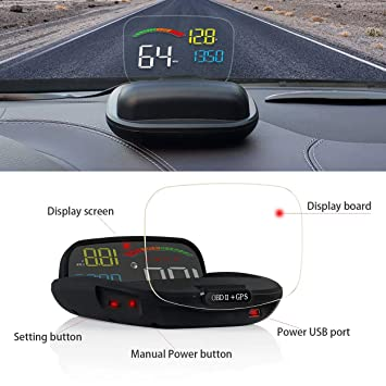 YUGUIYUN HUD Head Up Display para Coche C800, OBD2 / GPS ...