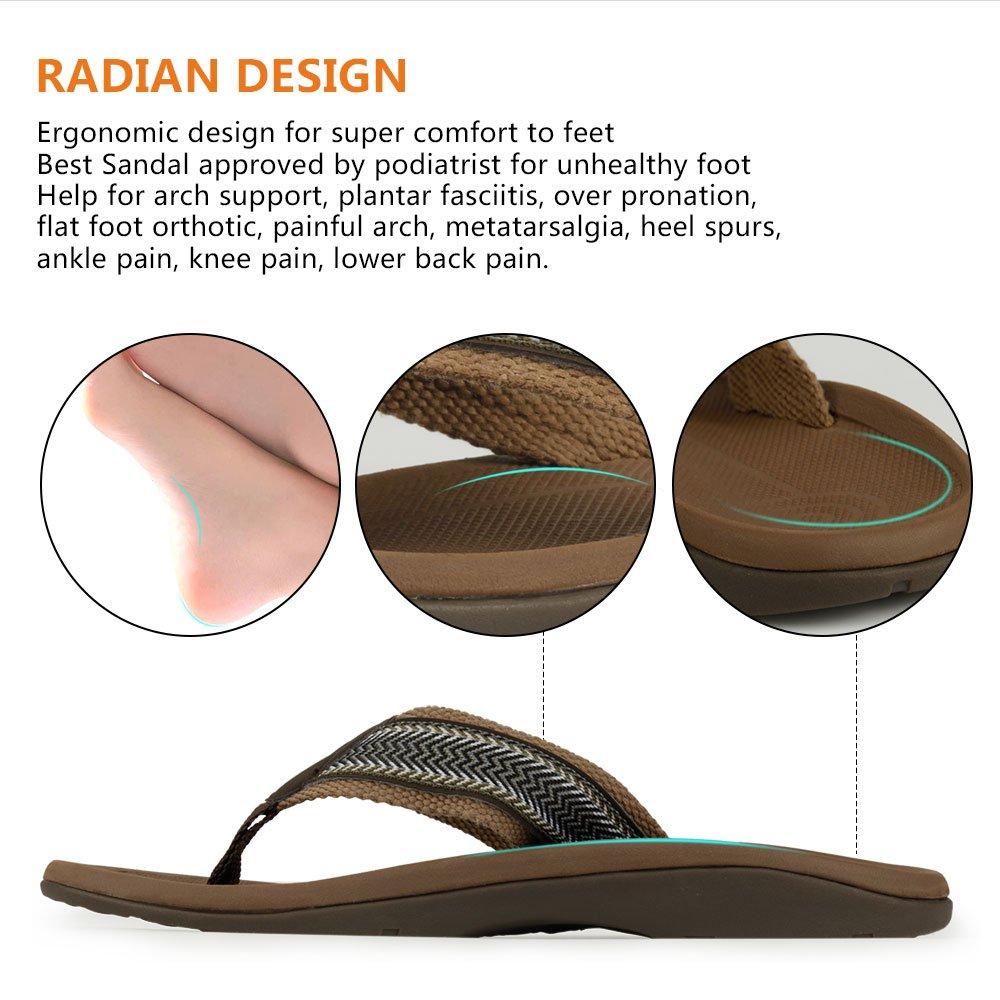 ebef21b437 SESSOM CO Sandalias ortopédicas para hombres con arco de apoyo chanclas  para plantar fascitis  Amazon.es  Zapatos y complementos