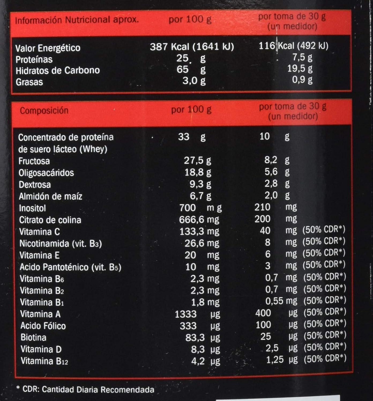 Nutrisport Bodyplus Vainilla 1800 Gr 1800 Gramos 1800 ml ...