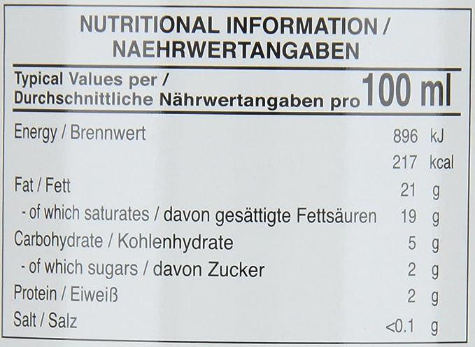 Aroy-D, Leche (grasa 17-19%) - 24 de 400 ml. (Total 9600 ml.): Amazon.es: Alimentación y bebidas