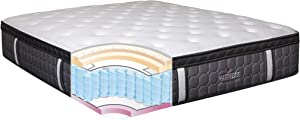 Mattress America Best Mattress for Murphy Bed
