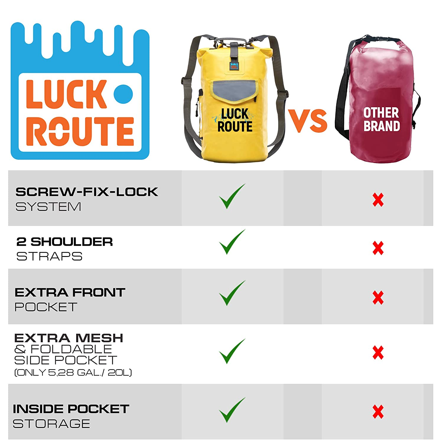 ... Luck route Waterproof Dry Bag with Backpack Straps and Pockets -  Floating DryBag for Beach ... c9b4728c89b6e