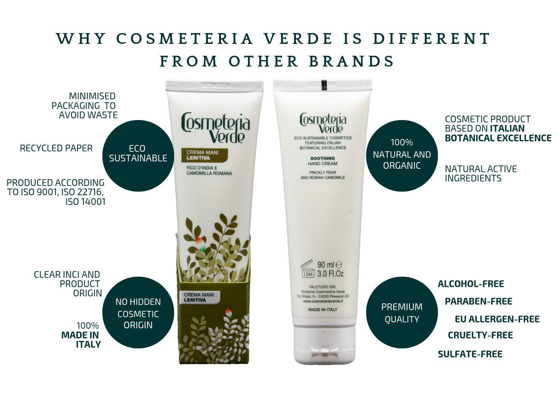 Crema Manos Calmante Cosmeteria Verde - Gracias a la fuerte acción calmante y hidratante de sus componentes vegetales reduce las condiciones de rugosidad y ...