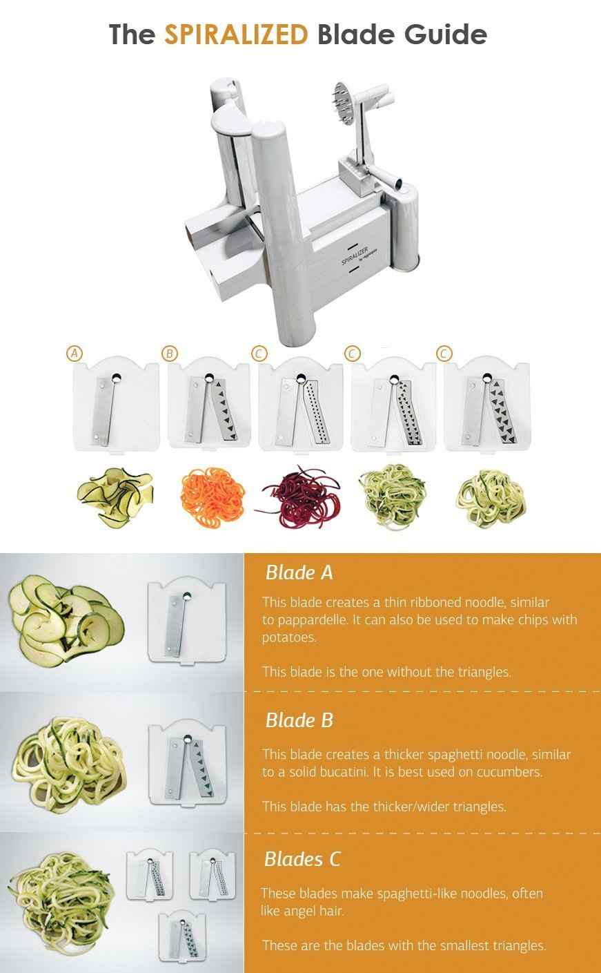 5 Blade Spiralizer - Spiral Slicer, Vegetable Maker, Shredder ! Makes Zucchini Noodles, Veggie Spaghetti, Pasta, and Cut Vegetables in Minutes. Includes Blade Storage Box! by Veggiespize (Image #9)