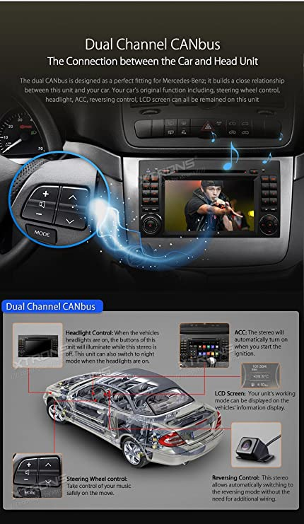 XTRONS® Mercedes-Benz B Class Android 5 1 Lollipop Quad Core 7 Inch 1080P  Video Multi-touch Screen Car Stereo Radio In-Dash DVD Player with Wifi GPS
