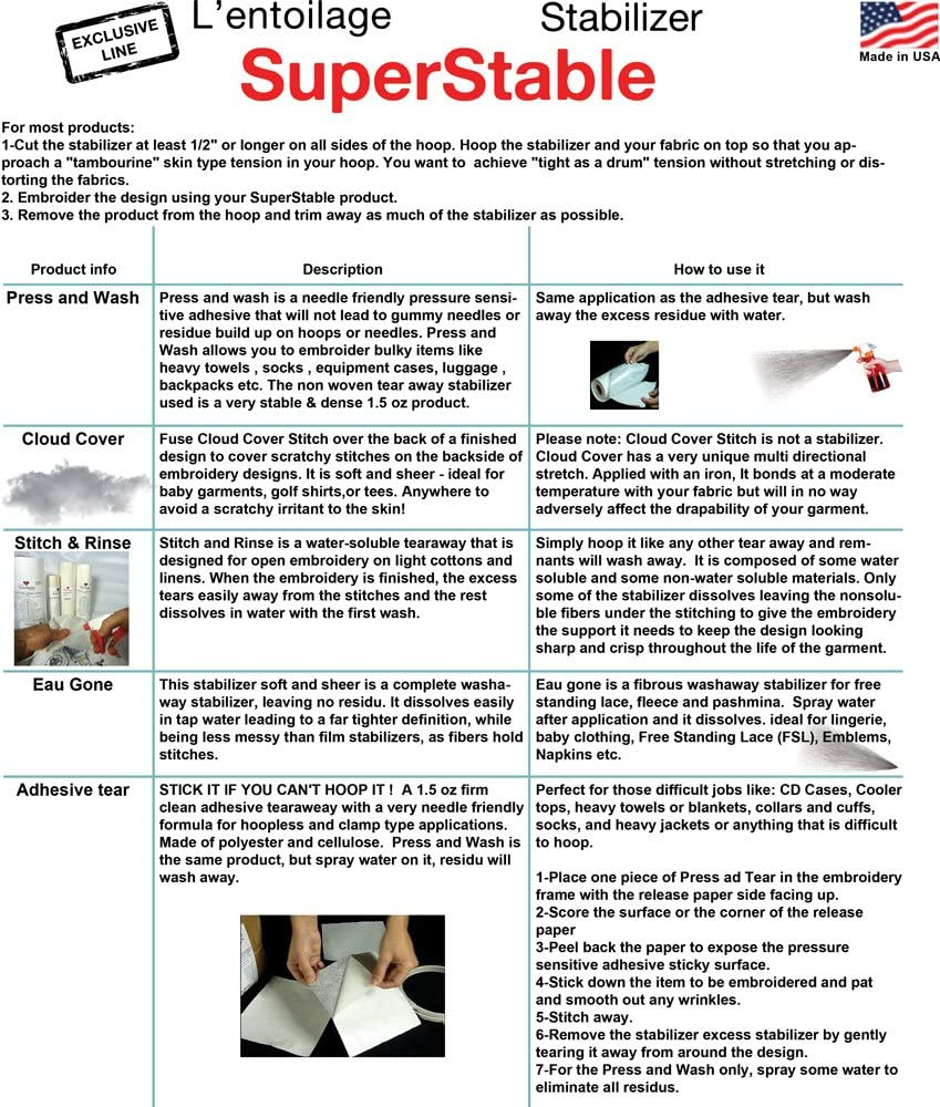 SuperStable Embroidery Stabilizer Backing Cut Away Stabilizer White 2.0 oz 15 inch x 25 Yard Roll