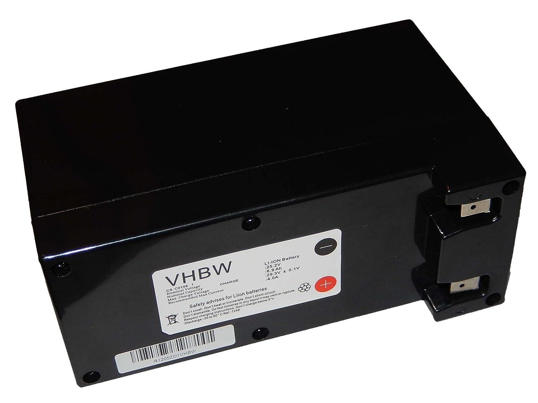 Li-Ion AKKU 18V 2000mAh für Husqvarna 105 305 308 308x mit Samsung-Zellen