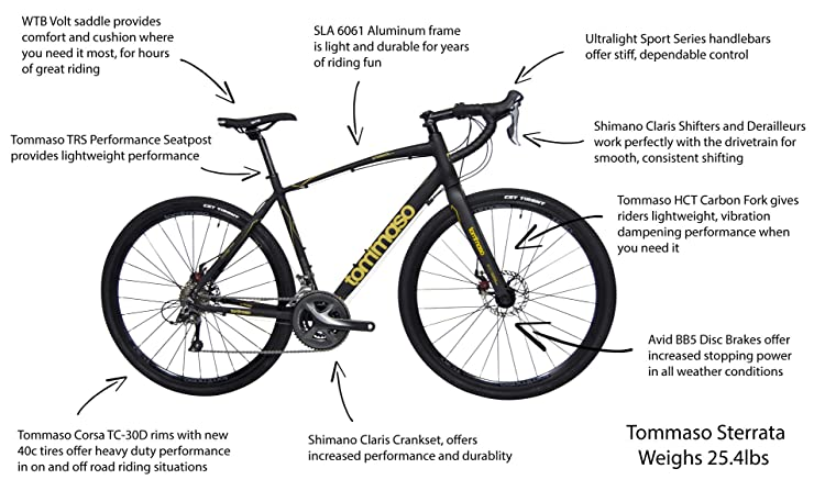 Tommaso Sterrata Shimano Claris R2000 Gravel Adventure Bike with Disc Brakes, Extra Wide Tires, and Carbon Fork Perfect for Road Or Dirt Trail Touring