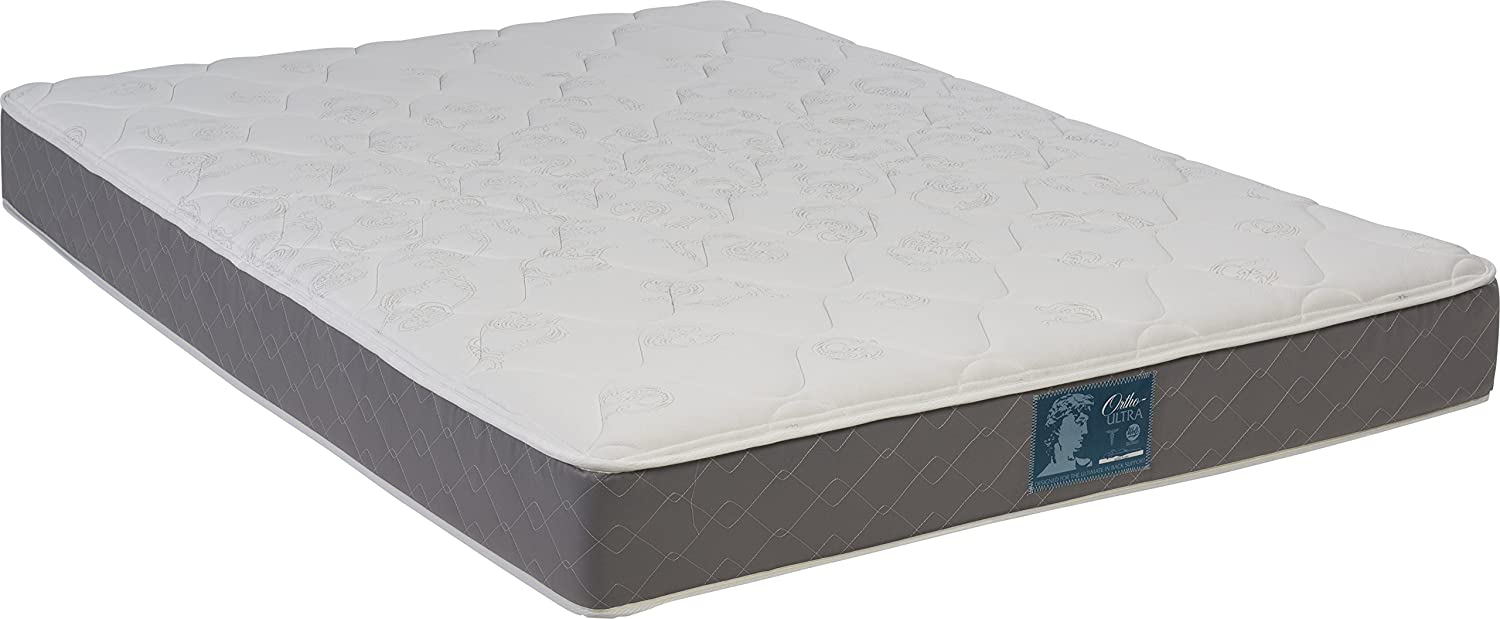 Amazon Com Wolf Ultra Firm Wrapped Coil Innerspring Mattress