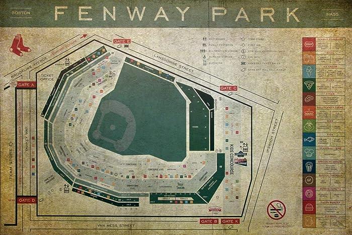 Amazoncom Fenway Park Blueprint Seating Chart Vintage
