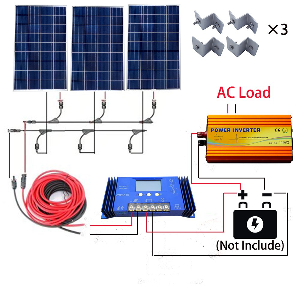 Generators Portable Power Wiring Rv Adapter 30 Amp Female 15 Male Arcon Eco Llc 4 String Pv Combiner Box With Lighting Arrester 10a Breaker Universal Solar