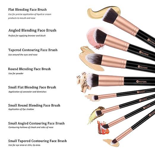 eye makeup brush guide. online brush guide eye makeup