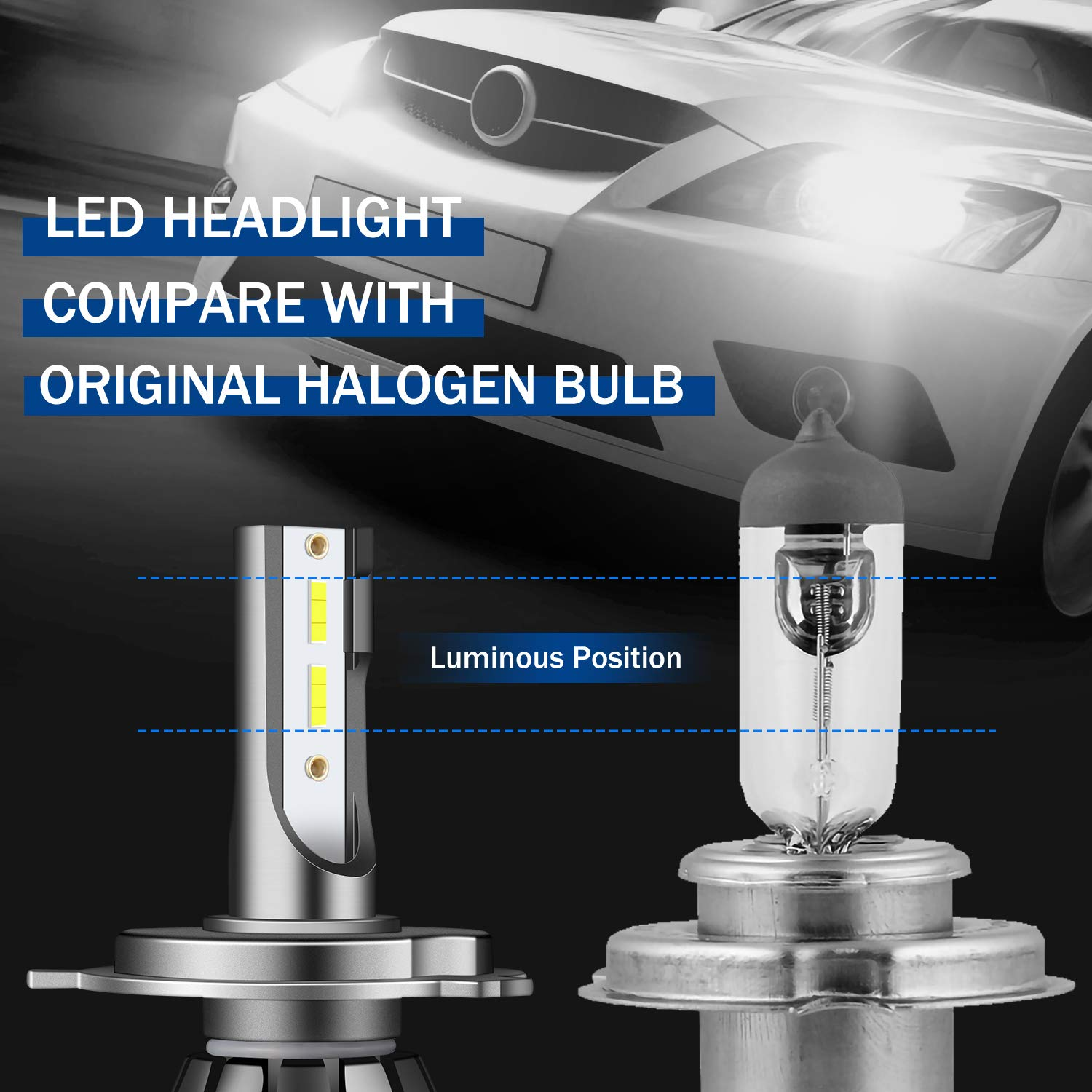 Headlight & Tail Light Conversion Kits H8,H9 All-in One Conversion ...