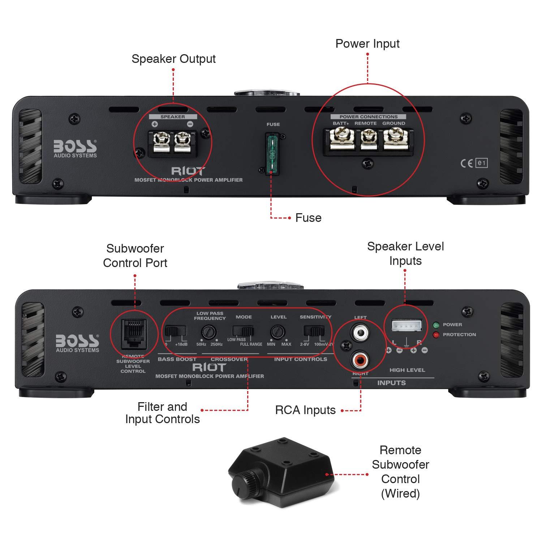 Boss Audio Systems R1100M 1.0 Coche Alámbrico Negro - Amplificador de audio (1.0 canales, 1100 W, A/B, 0,01%, 102 dB, 1100 W): Amazon.es: Electrónica
