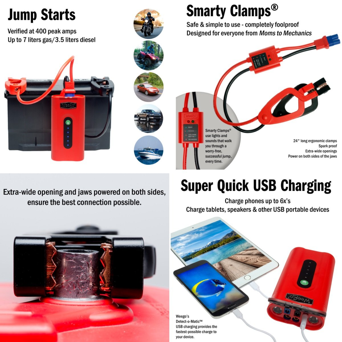 Weego N44/JSFSA Jump Starter 44 with 12v DC Adapter Cable Bundle - Jump Starts 7L Gas & 3.5L Diesel Engines by Weego (Image #3)