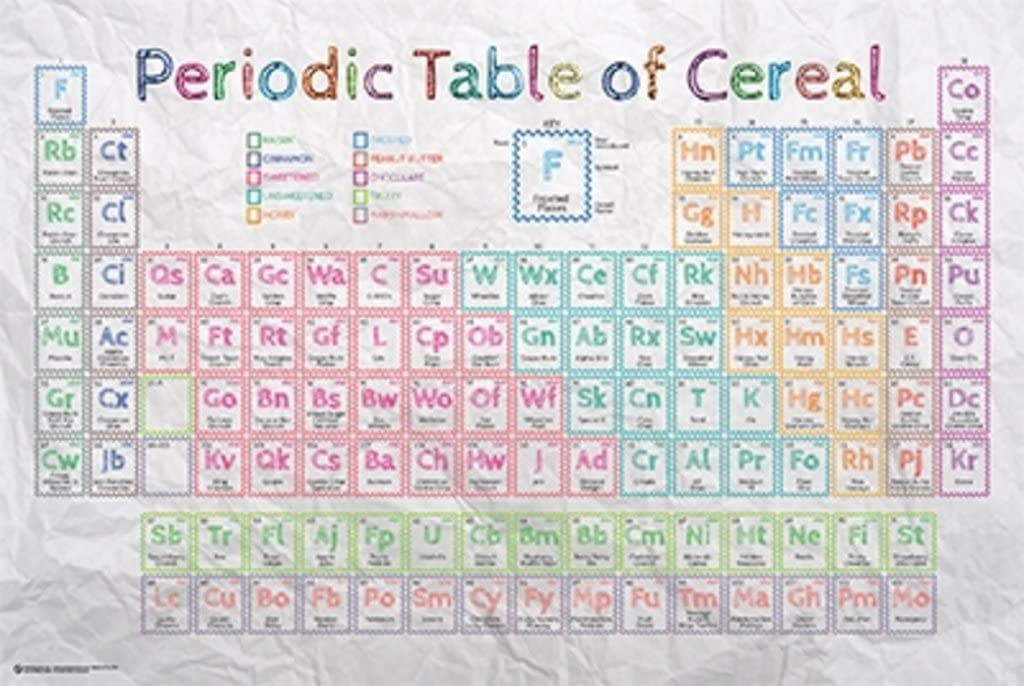 Periodic Table of Cereal Reference Chart Cool Wall Decor Art Print Poster 36x24