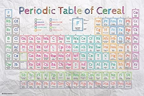 Amazon periodic table of cereal reference chart poster 36x24 periodic table of cereal reference chart poster 36x24 urtaz Choice Image