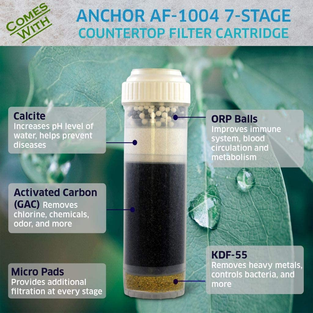 2PK Anchor AF-1003 5-Stage Alkaline Replacement Cartridge