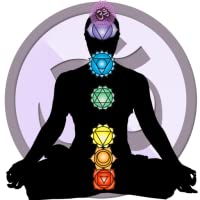 Chakra Test discover the situation of your chakras