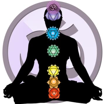Amazon com: Chakra Test discover the situation of your chakras