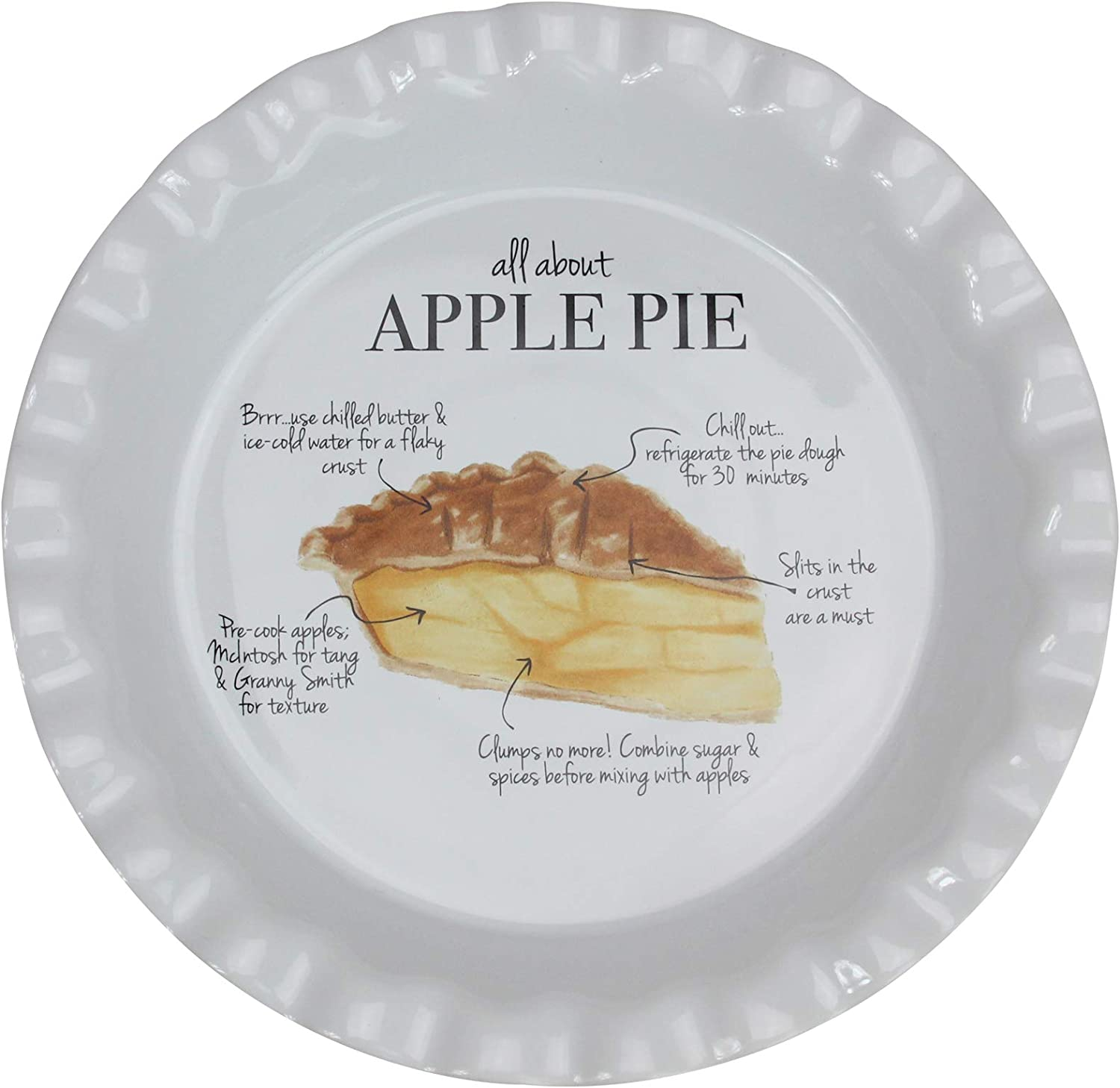 """9"""" Ivory """"All About Apple Pie"""" Autumn Thanksgiving Plate"""