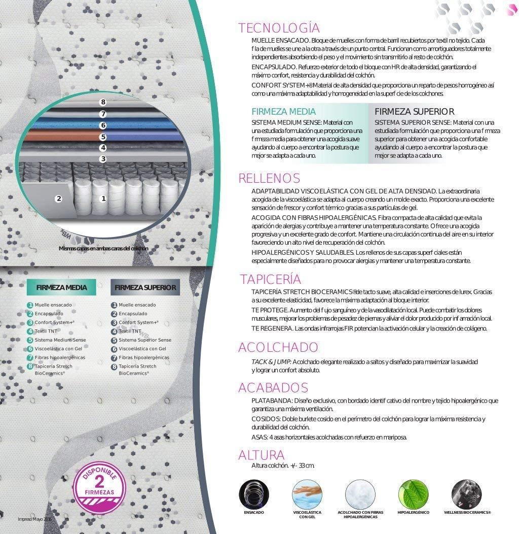 FLEX Colchón muelles ensacados biocerámico WBx 500 Visco Firmeza Media, 135 x 190 cm: Amazon.es: Hogar