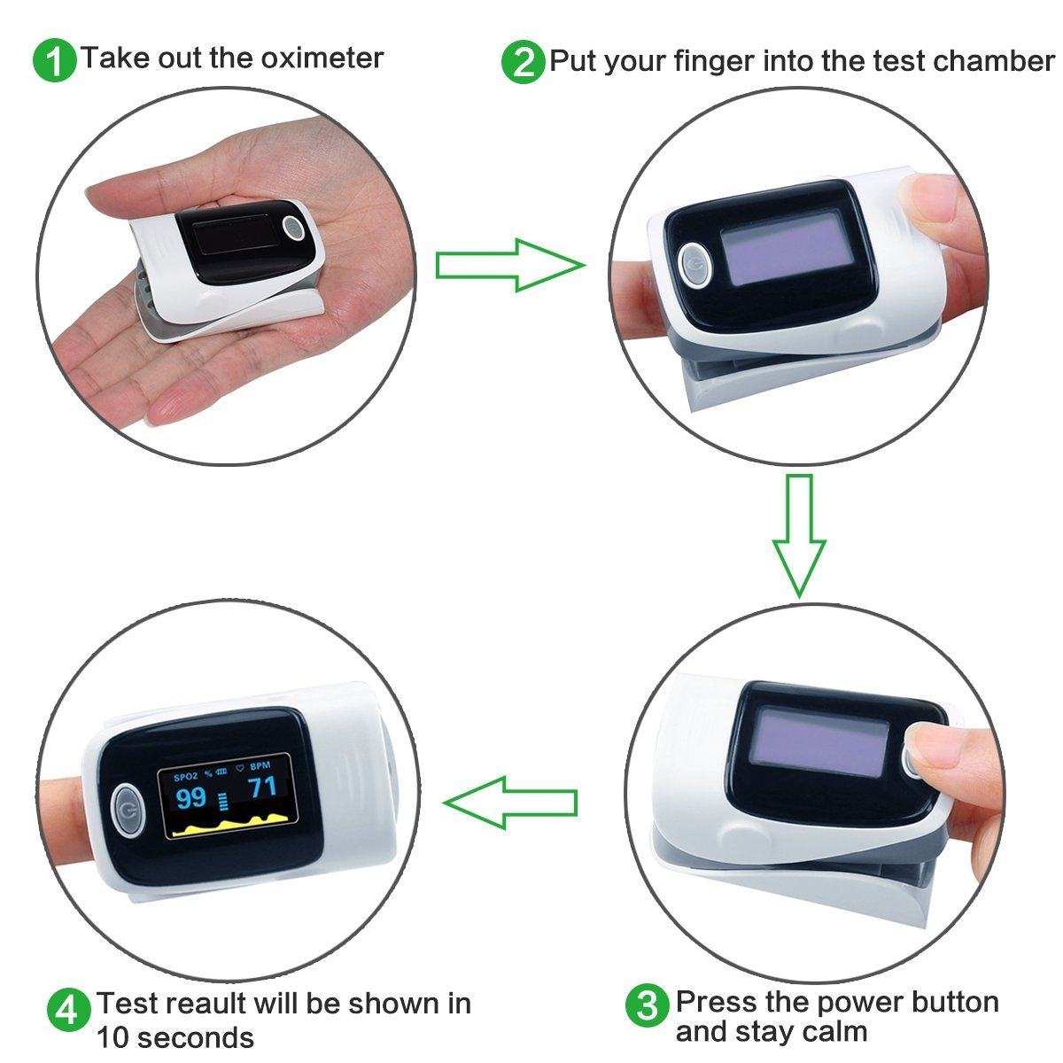 Amazon.com: Finger Pulse Oximeter, FDA Approved Portable Digital Blood Oxygen and OLED Pulse Sensor Meter with Alarm SPO2 for Adults and Children (Grey): ...