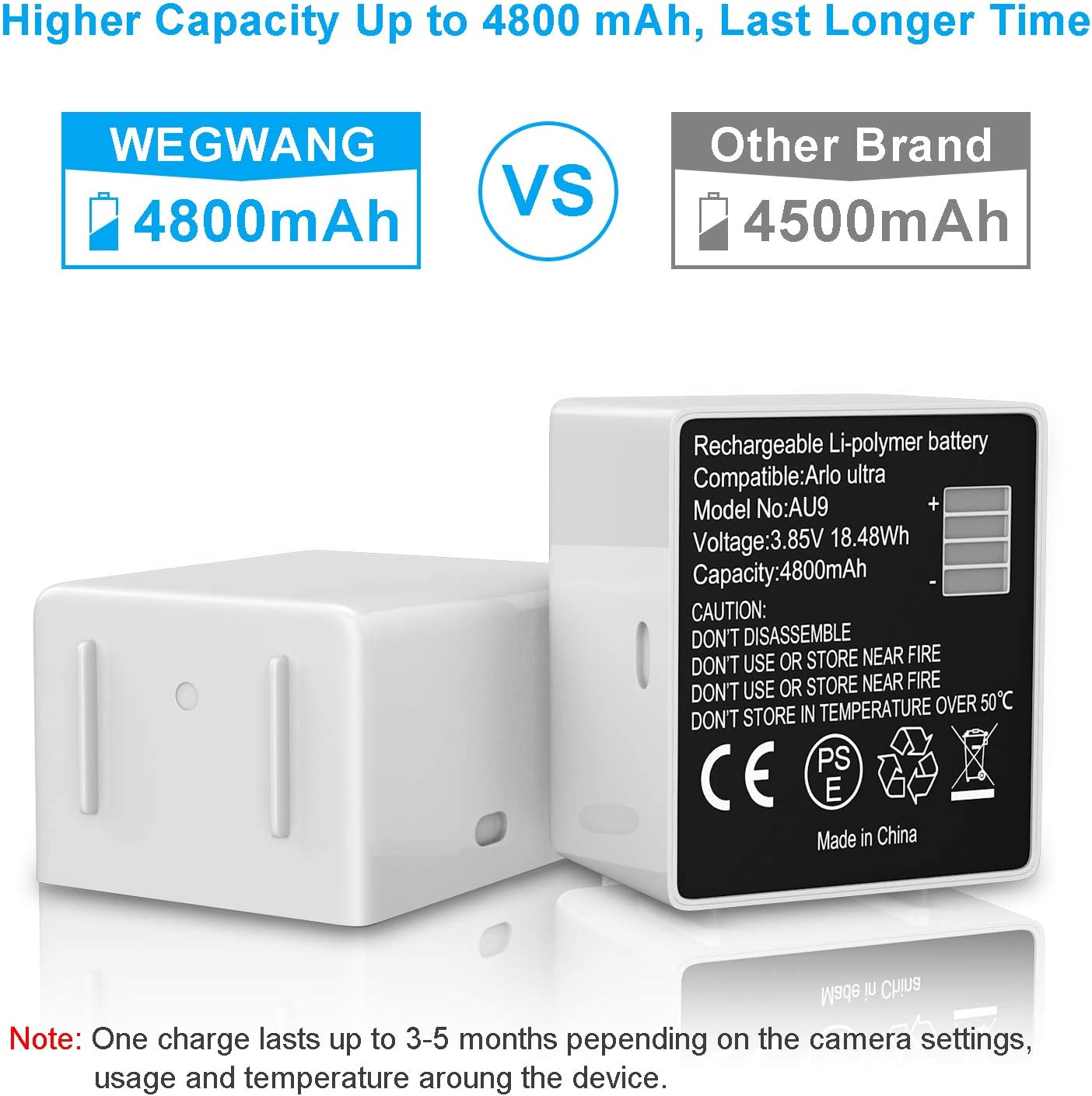NOT Compatible with Arlo Pro Rechargeable Batteries Compatible with Arlo Pro 3 Arlo Ultra | WEGWANG Rechargeable 4800mAh Lithium Ion Battery Suitable for Ultra//Pro 3 VMA5400 /& VMA5400C Arlo Pro 2