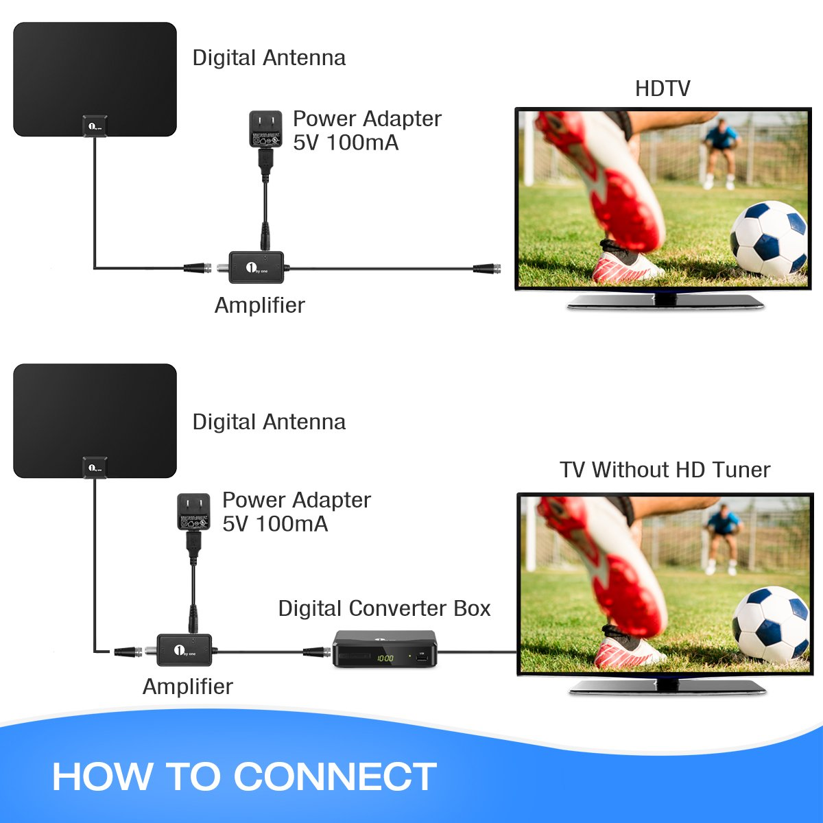 amazon com 1byone tv antenna 50 mile range amplified hdtv antenna rh amazon com Best Home Design Websites Home Decor Trends
