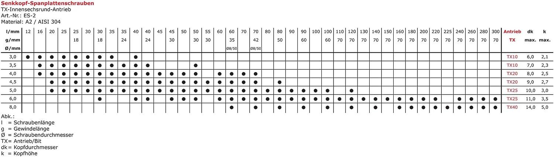 Lot de 200 vis /à t/ête frais/ée en acier inoxydable a2 /à panneaux dagglom/ér/é 4,5 x /ø 30 mm tX20//45