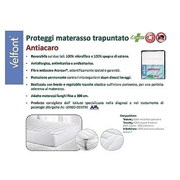 Colchón de Esponja Protector de colchón Acolchado antialérgico, antiácaros, antimicotico antibacteriana Double Face Probado: Amazon.es: Hogar