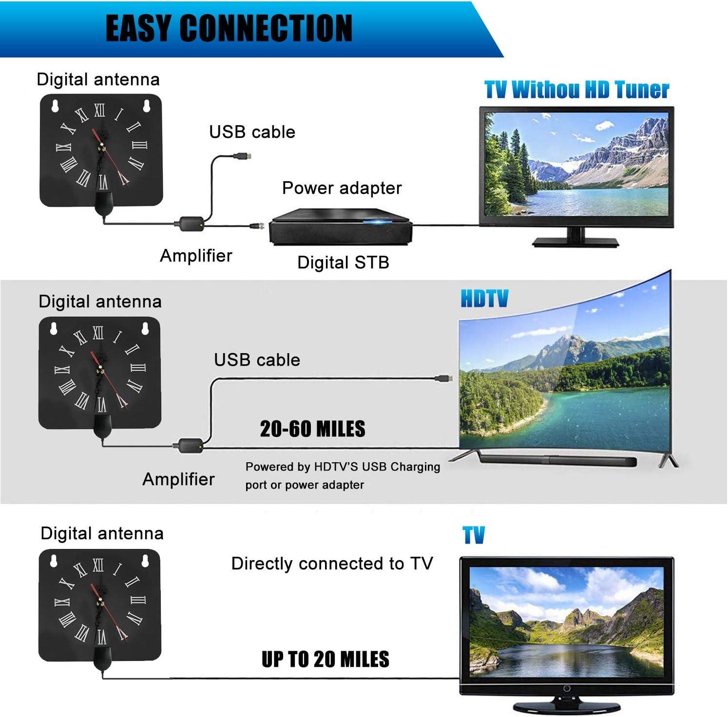 Antena de TV Interior, Antena de TV TDT 2 en 1 con Reloj, Amplificador de señal de Amplificador y Cable coaxial de 16 pies, Soporte Smart TV para el hogar 4k /
