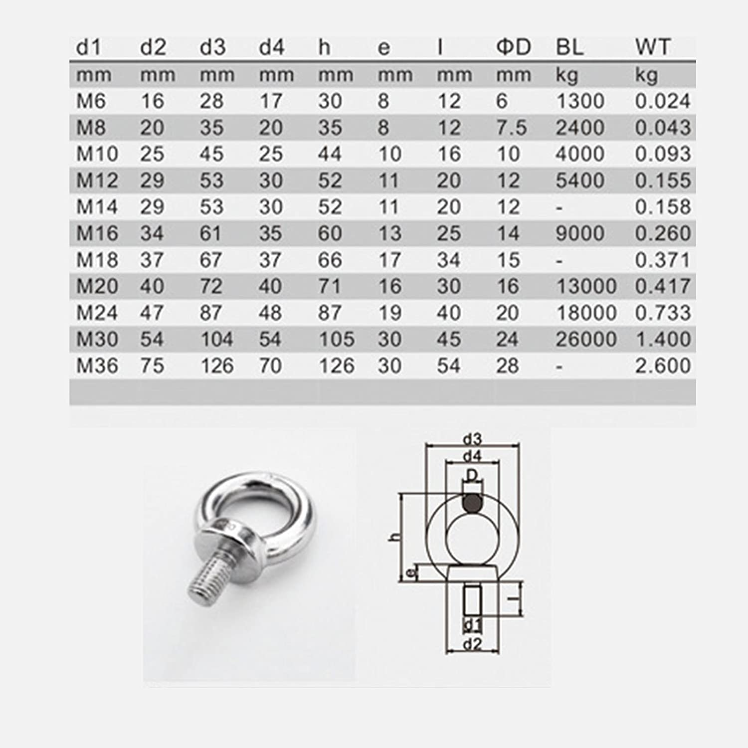 5 Pcs M6 316 Machinery Shoulder Grade Stainless Steel Lifting Ring Eye Bolt Nuts Screws Bolts