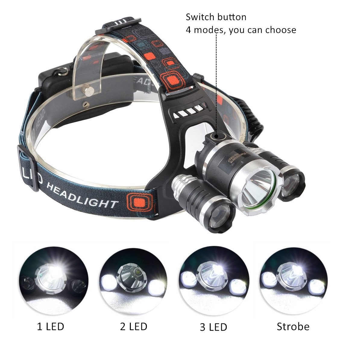 The Revenant Super Bright Led Headlamp 4 Modes 3 Cree Xm L T6 Exciting Scout Crafts 1 Or 2 Waterproof Lightweight Camping Outdoor Sports Headlight
