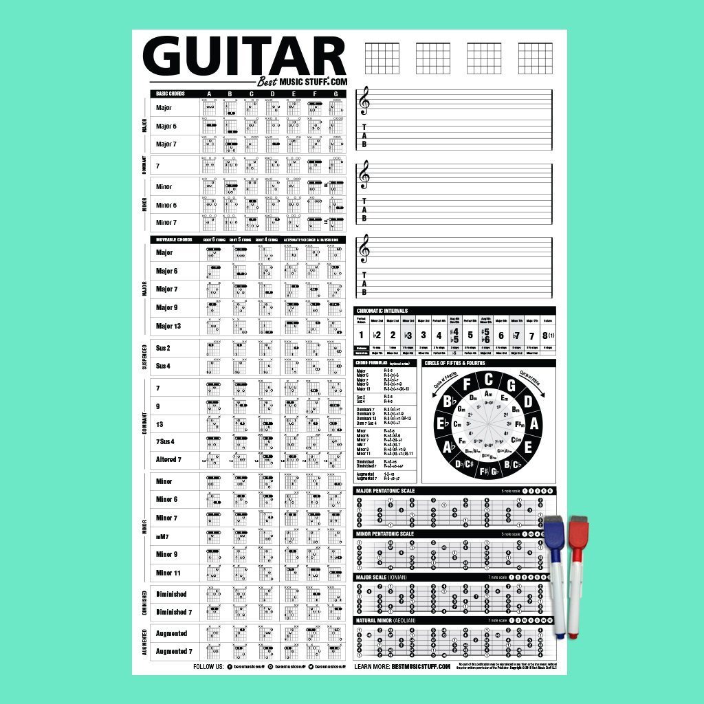 Amazon Best Music Stuff Mini Creative Guitar Poster 24 X 36