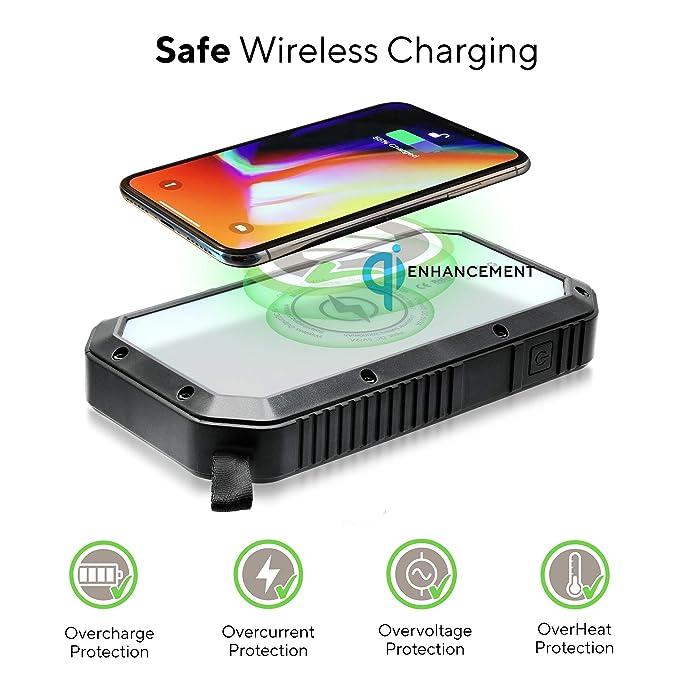 Amazon.com: Cargador solar portátil para batería de teléfono ...