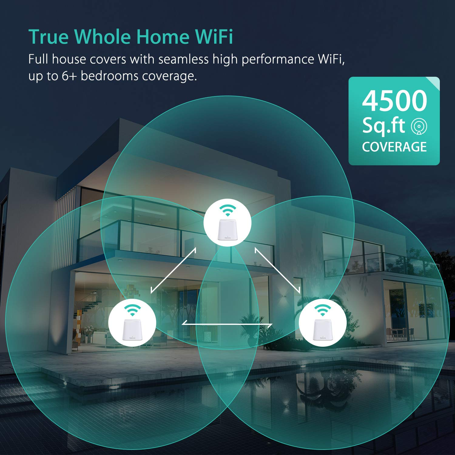 Meshforce Whole Home Mesh WiFi System (3 Pack), Dual Band AC1200 Router Replacement for Seamless and High Performance Wireless Coverage up to 6+ Bedrooms by Meshforce (Image #1)