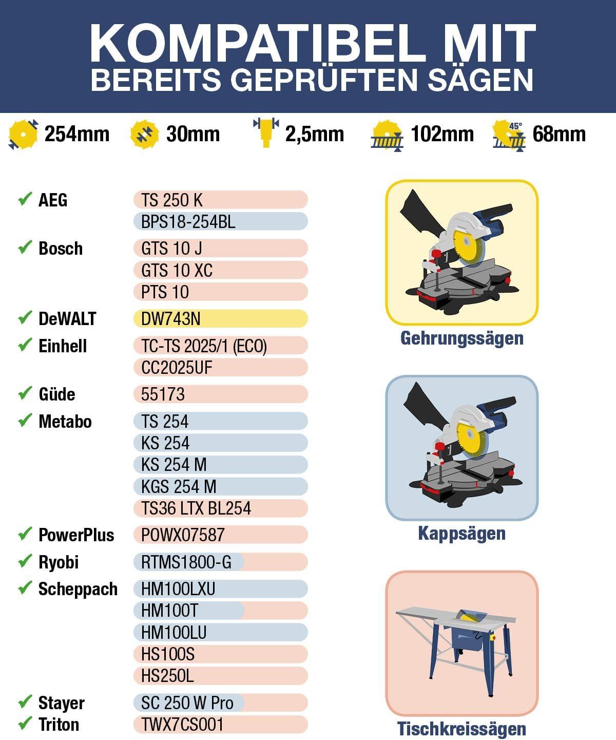 PTS 10 Tischkreiss/äge /& Metabo Kapps/äge KGS 254 M - Kompatibel mit Bosch GTS 10 XC Feiner Schnitt durch 80 HM Z/ähne Falkenwald /® S/ägeblatt 254x30 f/ür Holz DIN EN 847-1 Kreiss/ägeblatt 254 x 30
