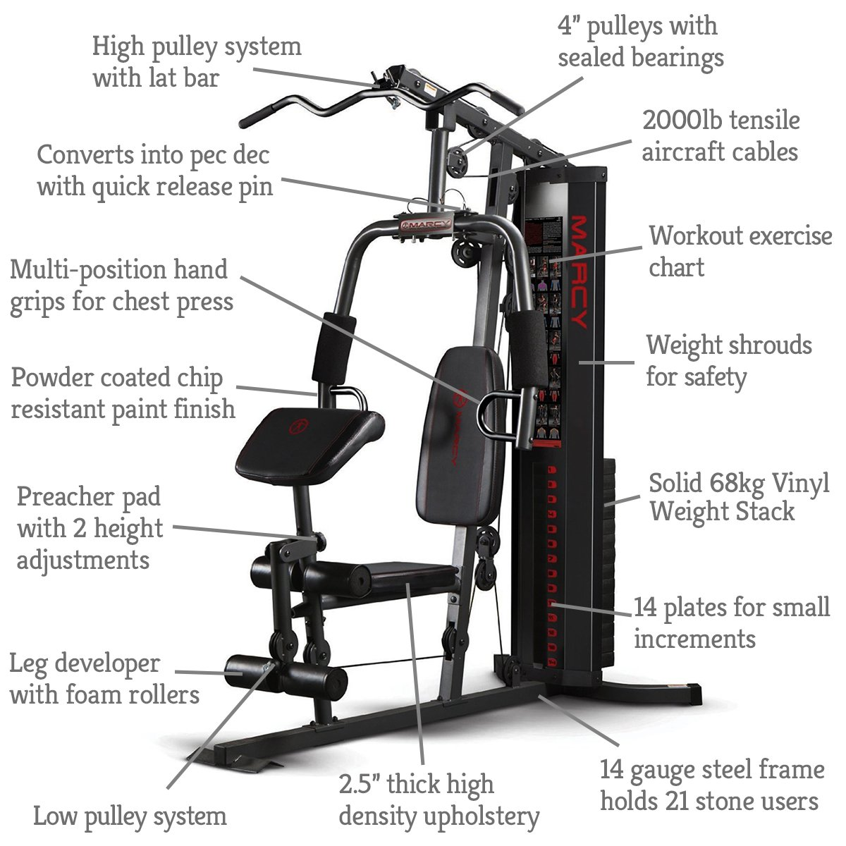 Multiestación Marcy Eclipse HG3000 Compact Home Gym - Gimnasio completo para casa - 10005354: Amazon.es: Deportes y aire libre