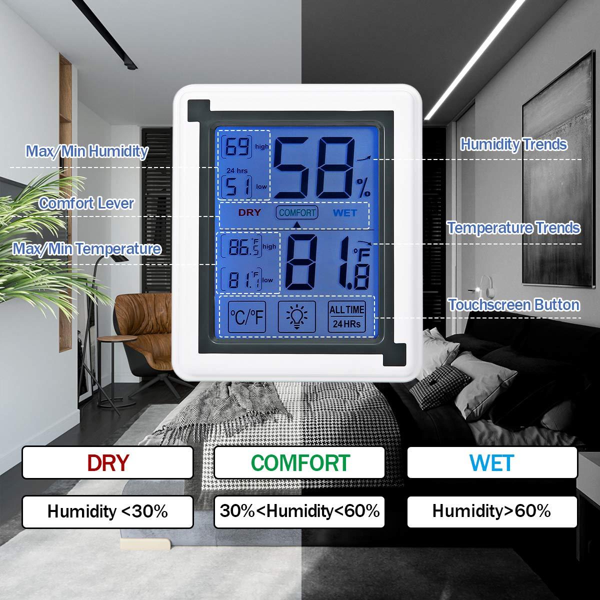 6 IN 1 Thermometer innen Thermo-Hygrometer von MOHOO, Hygrometer, komfortable Funk-Wetterstation, Feuchtigkeitsmesser, Temperaturmesser, Wecker, Datumsanzeige, Nachtlichtfunktion, 9.2cm x 9.2cm