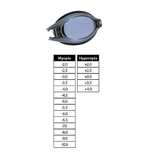 9e69a25b5e Buy VIEW Swimming Gear Corrective Lens