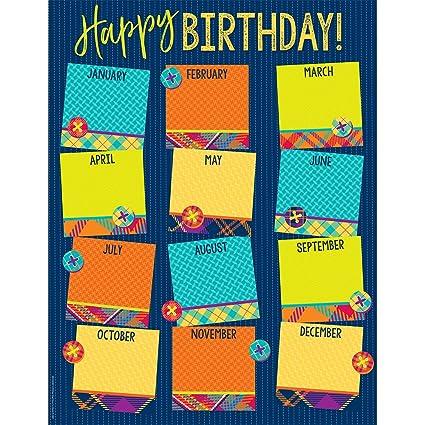 Eureka Cuadros Multicolor Estudiante Cumpleaños Gráfico para ...