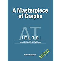 IELTS: A Masterpiece of Graphs