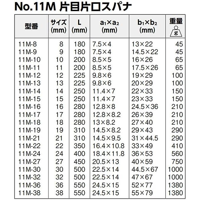 Rapid M4 5000671 Blindnietmuttern /Ø4 mm Wei/ß