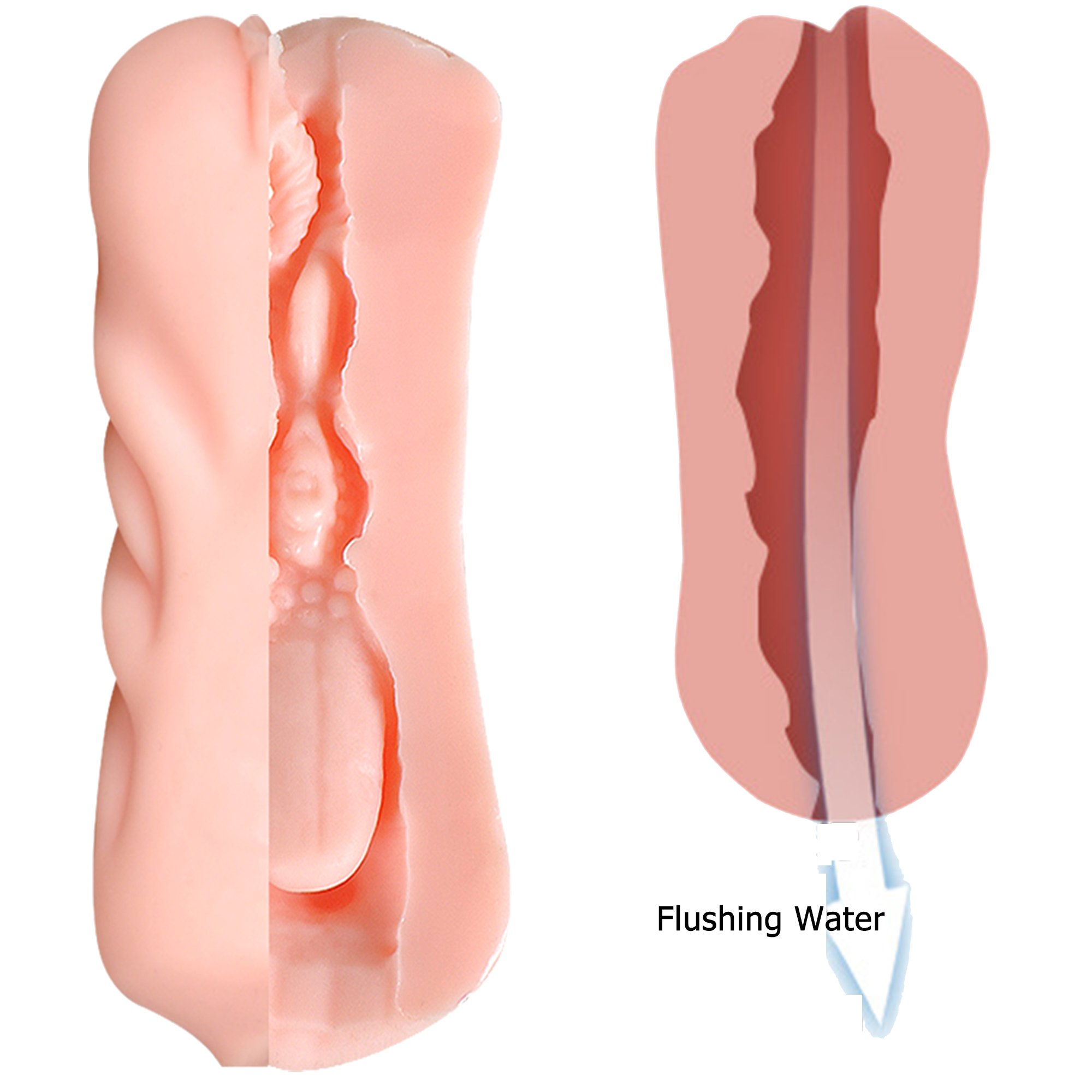 viina AW Masturbator REALISTIC boca y Vagina Oral con Pocket Pussy, masturbatoren juguete sexual para hombres