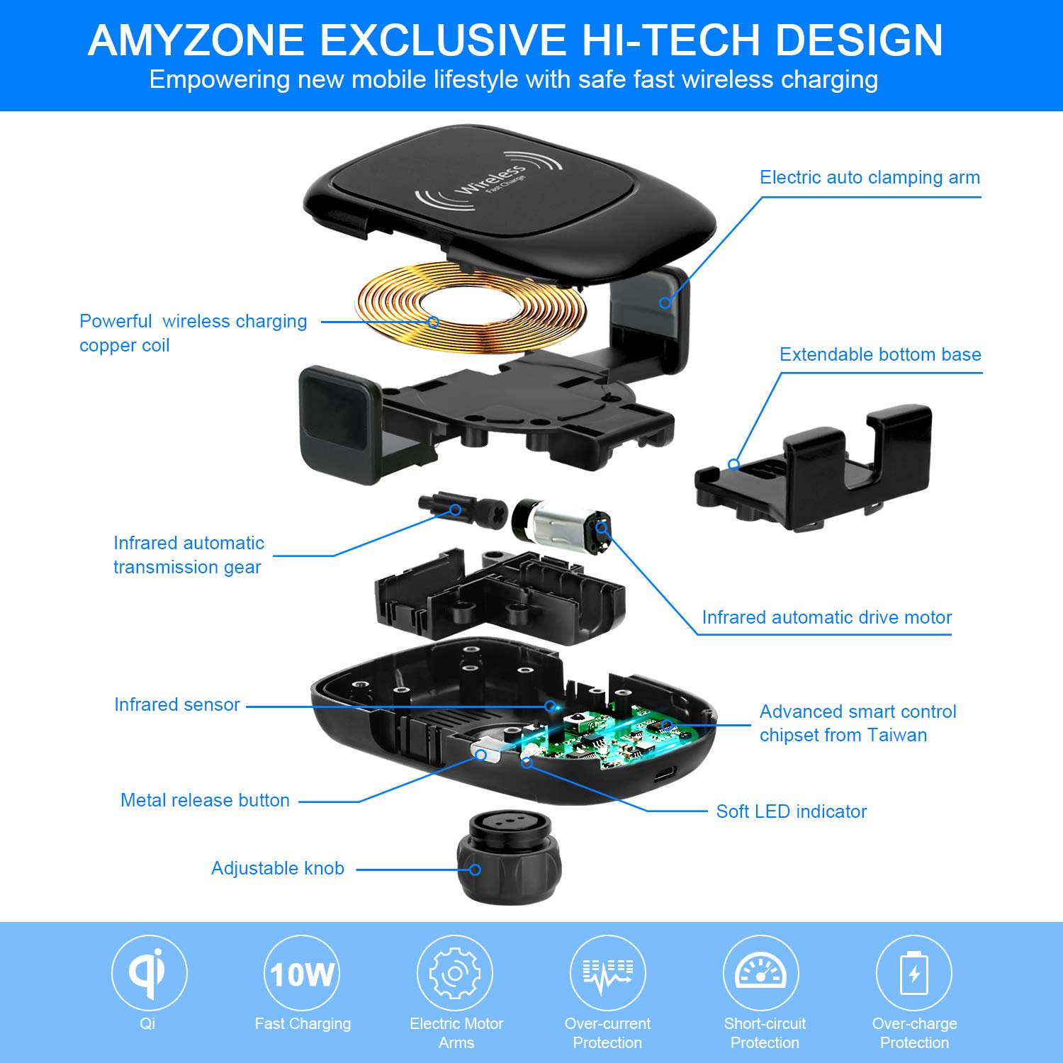 AmyZone Wireless Car Charger Mount Fast Charging Car Phone Holder Qi 10W//7.5W Auto-Matic Clamping Compatible iPhone Xs MAX//XS//XR//X//8//8 Plus Samsung S10//S9//S8//S7 Note 6//7//8//9 Google Pixel 3 XL