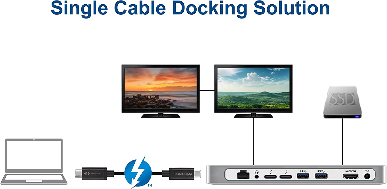 Cable Matters Certificado Thunderbolt 3 Cable de 40 Gbps (Cable USB C a USB C) en Negro 0.8m Que admite Carga de 100W: Amazon.es: Electrónica