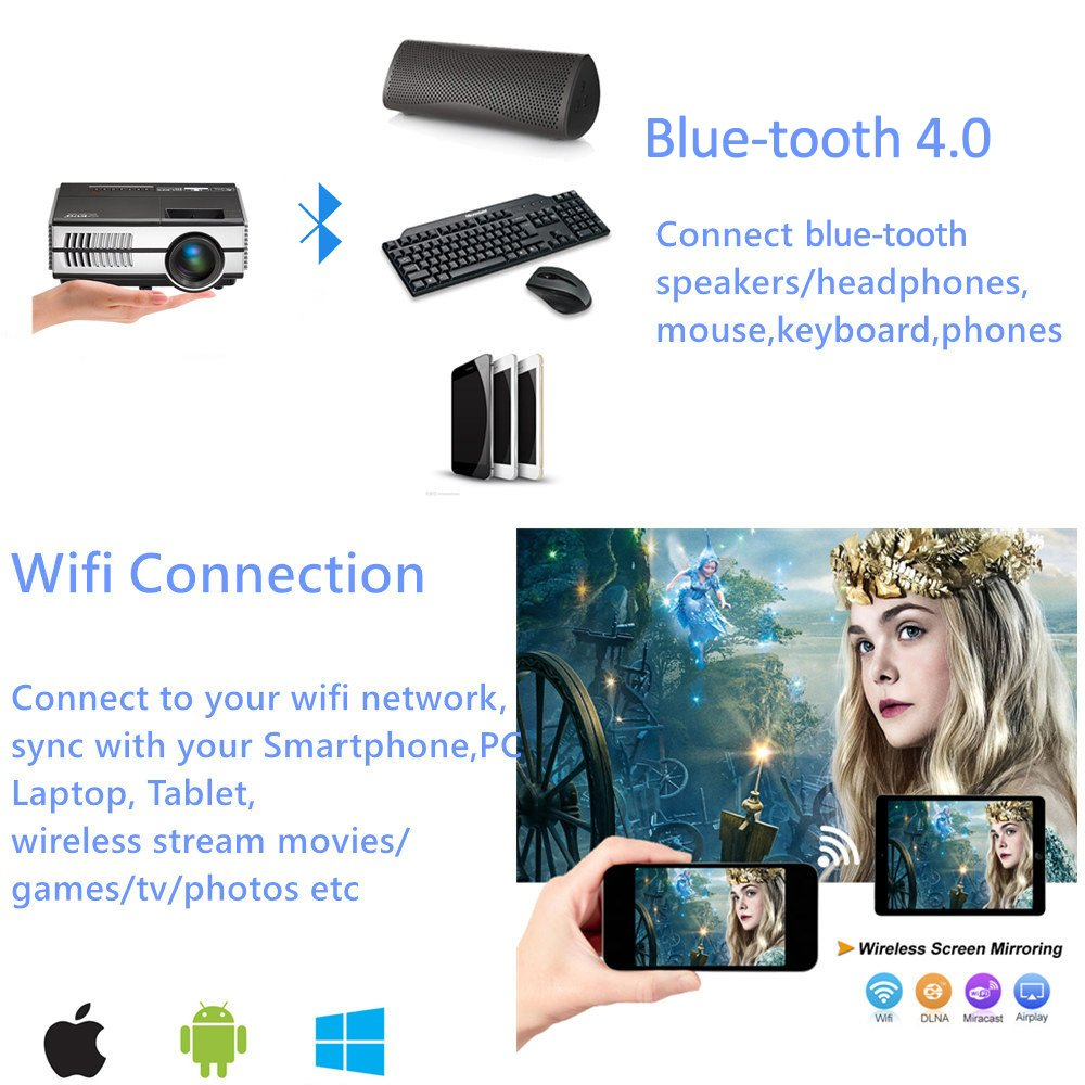 2018 NUOVO proiettore wireless Bluetooth Portable Wifi Airplay HDMI 1080P per telefoni Android iOS Apple iPhone iPad Mac Laptop Tablet computer Roku Firestick Mini LED LCD Proiettore wireless esterno