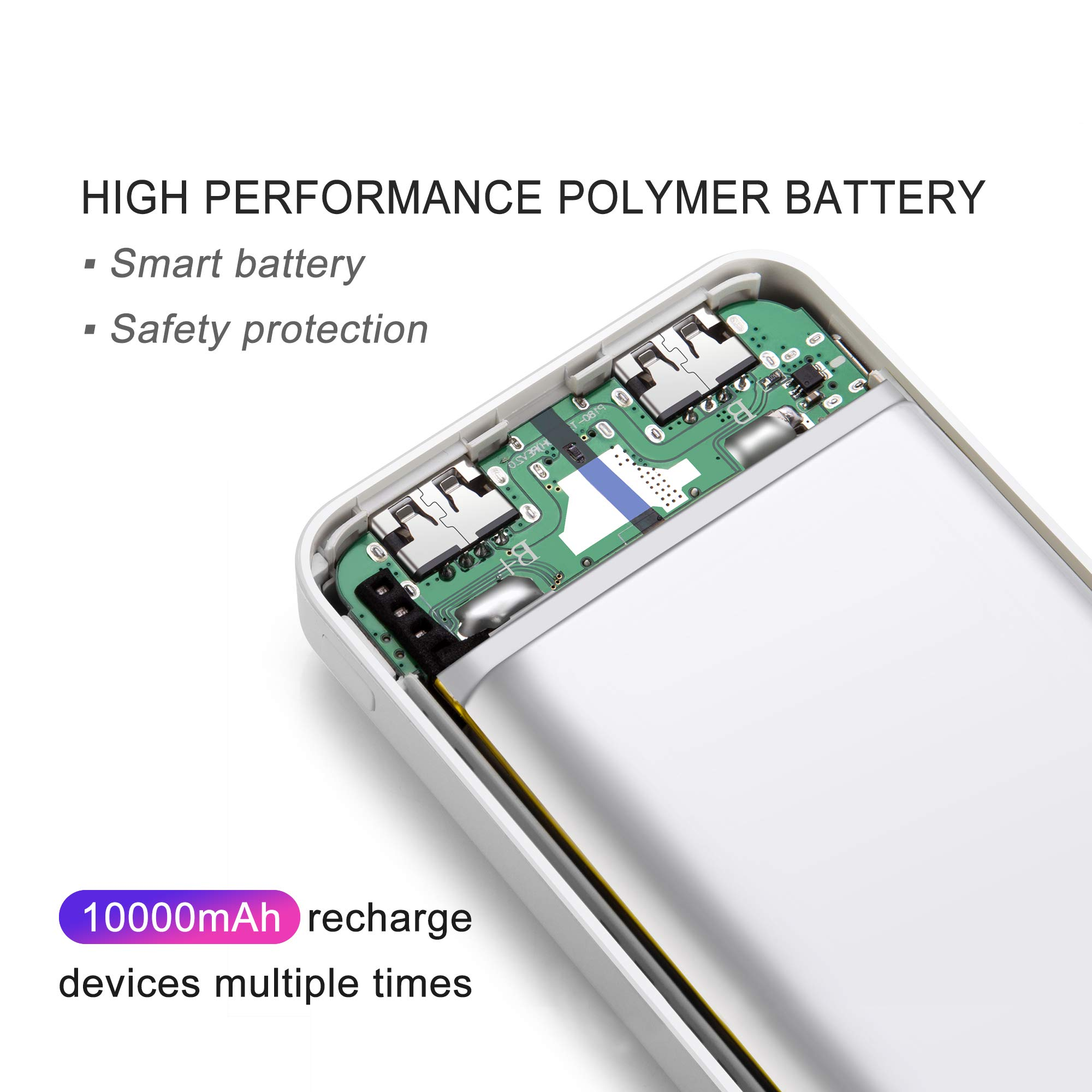 Topmate Power Bank Portable Charger 10000mAh External Battery Pack with Type-C Input & Output | Ultra Thin Design for Cellphone and Pad etc 丨White